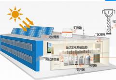 分布式屋顶光伏电站